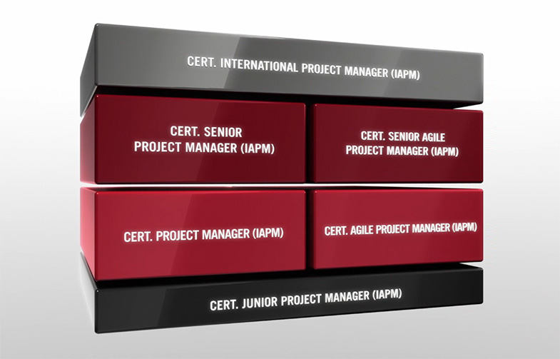 IAPM Project Management Certification Overview